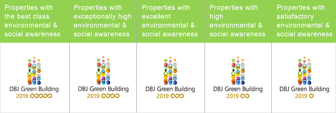 DBJ Green Building Certification